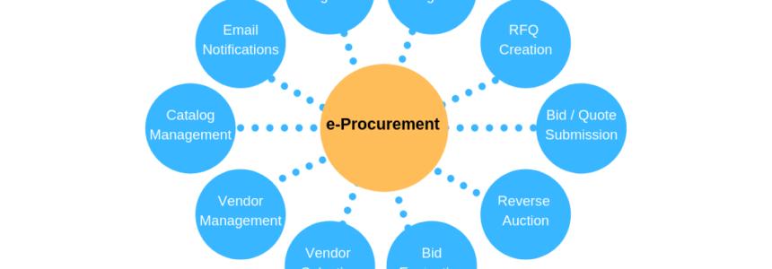 What is e-Procurement? Components of e-Procurement   e Procurement