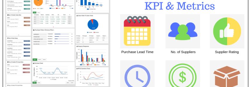 Procurement KPI Metrics   Measure Effectiveness of Procurement