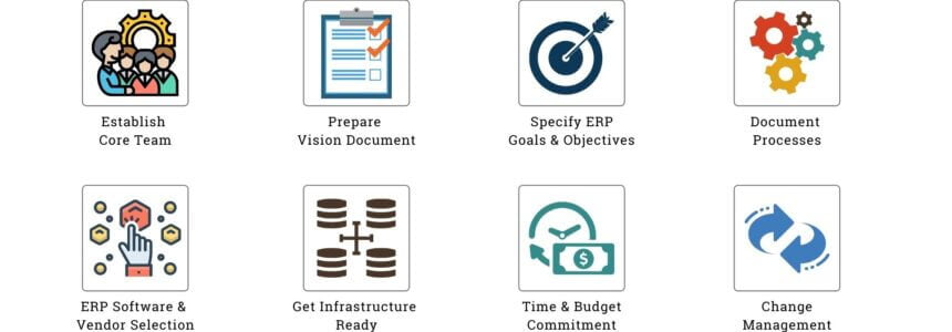 Getting Ready for ERP Implementation